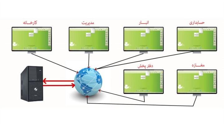 نرم افزار هلو تحت وب