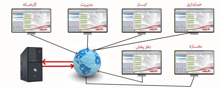 نرم افزار حسابداری هلو تحت وب